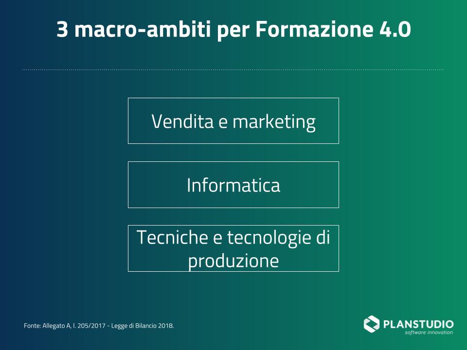 3 macro-ambiti per Formazione 4.0