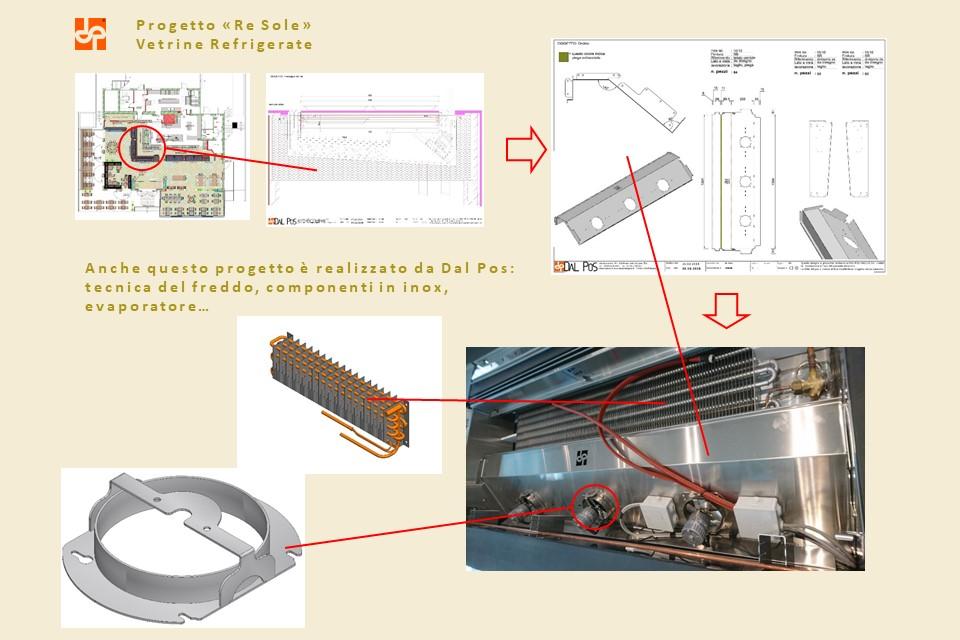 vetrine refrigerate re sole, progettate con microstation e progenio