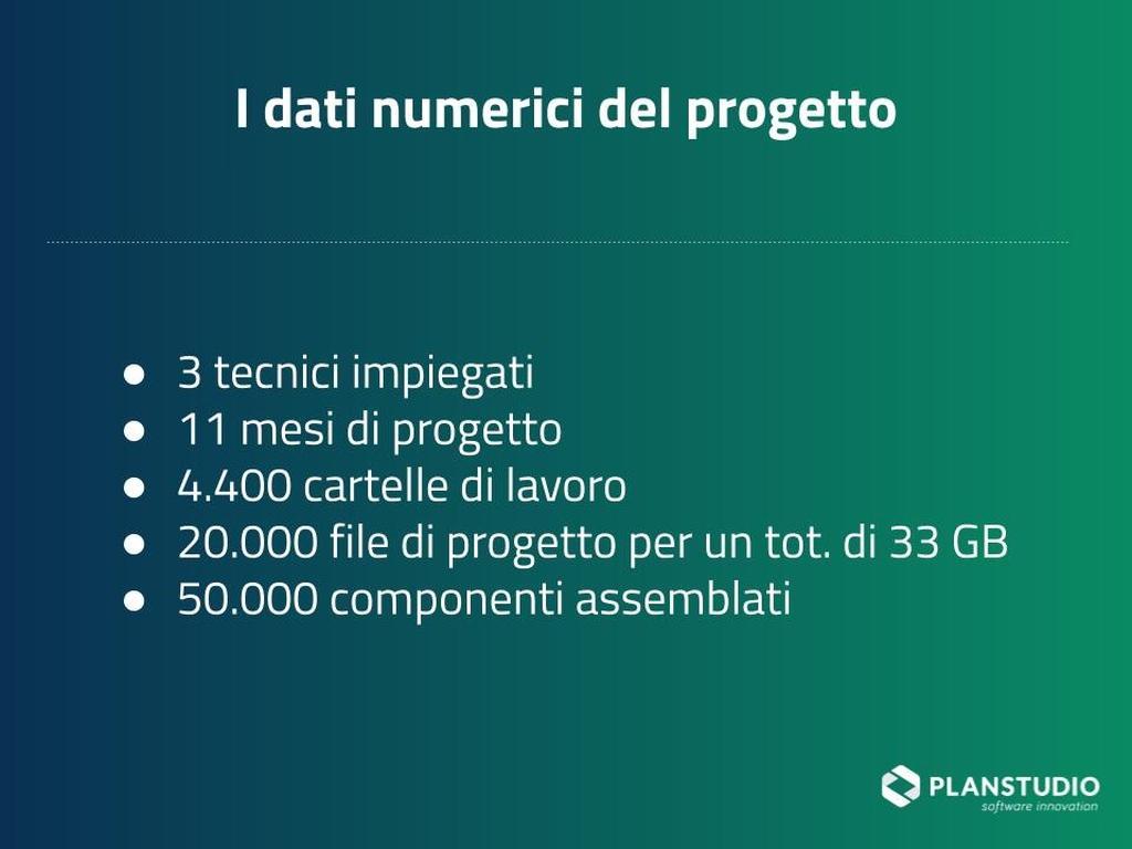I dati del progetto Pad Project-1