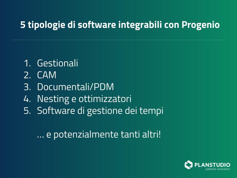 Quali sono i Software integrabili con la piattaforma cad progenio